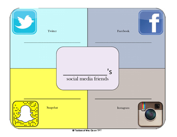 B&W Social Media Discussion Partners Chart