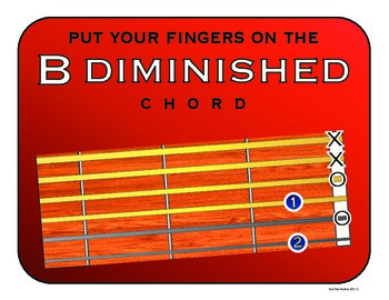 B diminished Guitar Chord