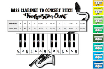 Bb to Concert Pitch Transposition Chart for Bass Clarinet