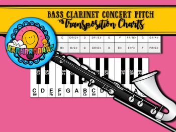 B flat to Concert Pitch Transposition Chart for Bass Clarinet