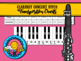 Bb to Concert Pitch Transposition Chart for Clarinet