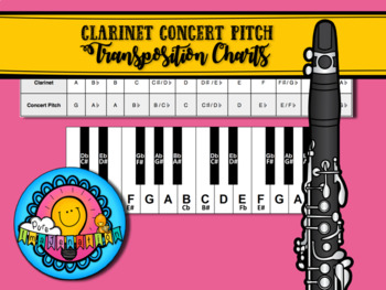 B flat to Concert Pitch Transposition Chart for Clarinet