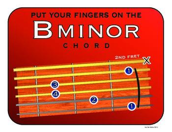 B minor Guitar Chord