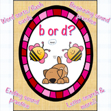 B or D? Help differentiate between b and d