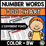 BACK TO SCHOOL ACTIVITY 2ND GRADE, FIRST GRADE (NUMBER WORDS 1-100 CHART)