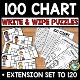 BACK TO SCHOOL ACTIVITY SECOND GRADE 100 CHART MISSING NUMBERS PUZZLE CARDS 120