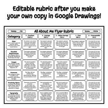 All About Me Flyer - Fully Editable in Google Slides - NO PREP