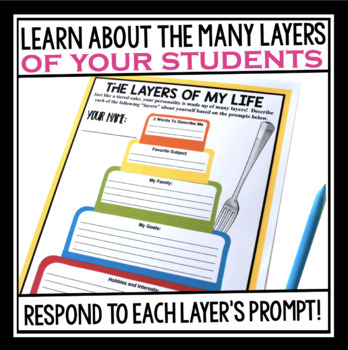 BACK TO SCHOOL GET TO KNOW ME DIGITAL  ACTIVITY: CAKE LAYERS (GOOGLE DRIVE)