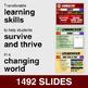 Growth Mindset Classroom/Homeroom/Advisory (21st Century Skills) BUNDLE