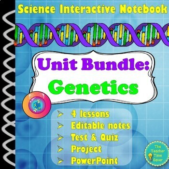 BACK TO SCHOOL BIOLOGY SCIENCE INTERACTIVE NOTEBOOK PRINTABLE