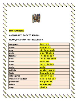 Back To School Noun To Synonym Fill In Activity Esl Grs 5 9