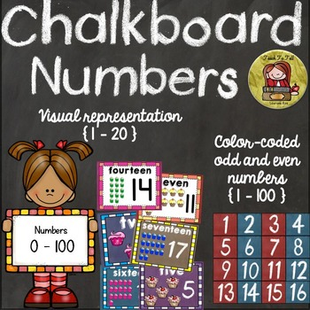 BACK TO SCHOOL CLASS DECOR NUMBERS TO HUNDRED {CHALKBOARD THEME}