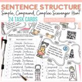 THE SENTENCE FREEBIE {SIMPLE, COMPOUND, COMPLEX} GRAMMAR