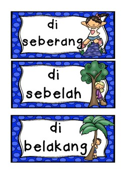 BAHASA INDONESIA prepositions  WORD WALL flashcards