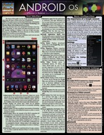 Android Os-Phone & Tablet - QuickStudy Guide
