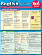 English Common Core 3Rd Grade