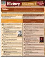 History Fundamentals 1 - QuickStudy Guide