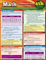 Math Common Core 4Th Grade - QuickStudy Guide