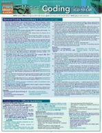 Medical Coding: Icd-10-Cm