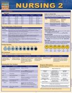 Nursing 2 - QuickStudy Guide