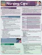 Nursing Care Procedures