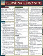 Personal Finance - QuickStudy Guide