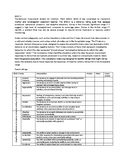 BASC-3 Tables and Template