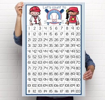 BASEBALL - Classroom Decor: Counting to 120 Poster - size 24 x 36