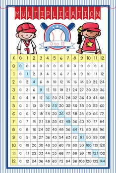 BASEBALL - Classroom Decor: Multiplication POSTER - size 24 x 36