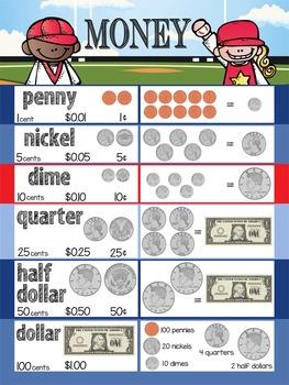 BASEBALL - Classroom Decor: POSTER - 18 x 24, Counting MONEY & COINS