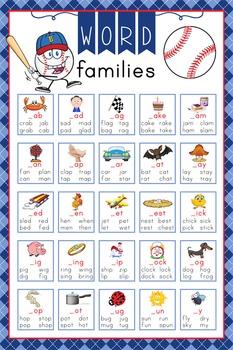 BASEBALL - Lang Arts POSTERS - BUNDLE, word families, blends, digraphs, vowels