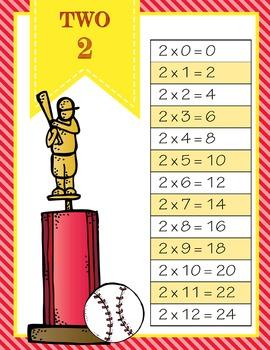 BASEBALL - MATH Multiplication and Division Charts / 1 to 12