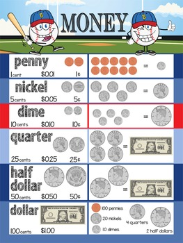 BASEBALL kid - Classroom Decor: POSTER - 18 x 24, Counting MONEY & COINS