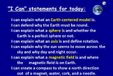 BASIC ASTRONOMY - Middle Sch - 6 wks - OPEN AND TEACH! Ch2, Sec1 SMART Notebook