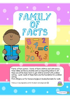 BASIC FACTS + - x division  (FAMILY OF FACTS/FACTS WITHIN) POSTERS