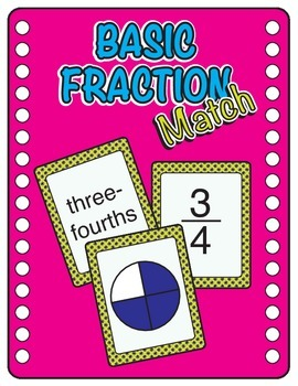 BASIC FRACTION MATCH - CC ALIGNED - MATH CENTER AND REMEDIAL