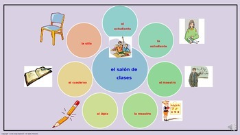 Basic Spanish Course Review (1). Power Point Presentation with audio.