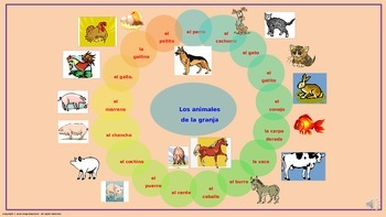 Basic Spanish Course Review (2). Power Point Presentation.