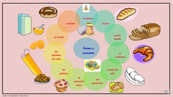 Basic Spanish Course Review (4). Power Point Presentation with audio.
