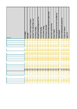 BASIC Special Education and 504 Accommodations and Modifications Quick Reference