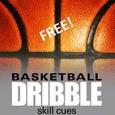 BASKETBALL DRIBBLE: PHYSICAL EDUCATION SKILL CUES POSTER