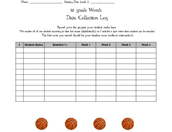 BASKETBALL SIGHT WORDS UNIT:1st GRADE DOLCH WORDS: RTI UNIT