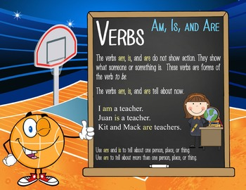 BASKETBALL kid - 2nd grade GRAMMAR posters / Scott Foresman Reading