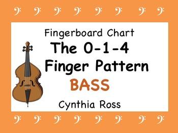 BASS:  The 0-1-4 Finger Pattern