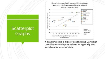 BATKIS, Scatterplots and Multiple Line Graphs