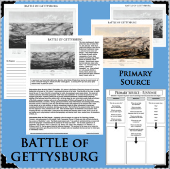 BATTLE of GETTYSBURG MAP PRIMARY SOURCE ACTIVITY