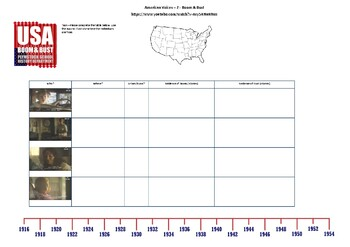 BBC American Voices - Ep2. Boom and Bust - Supporting Worksheet
