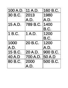 B.C / A.D. Timeline Activity