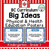 BC Curriculum Big Ideas: Physical & Health Education