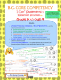 """BC CORE COMPETENCIES """"I Can"""" Statements REFLECTION strips & journal - Grades K-4"""